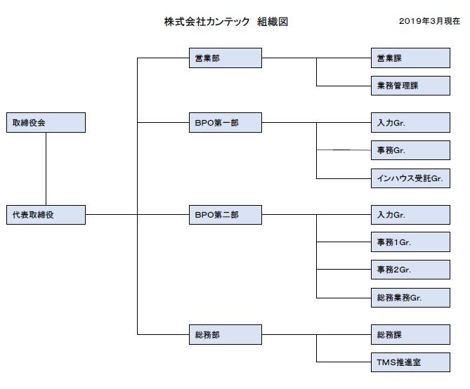 2019年_組織図.jpg