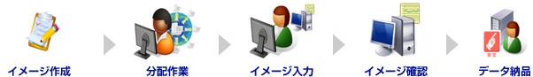 data_entry_img04